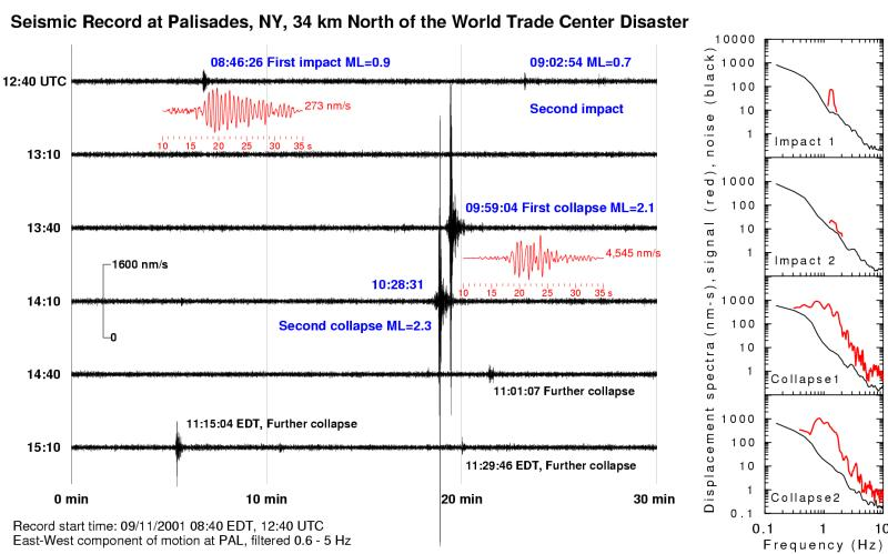 http://911research.wtc7.net/mirrors/guardian/WTC/Seismic/kim-wtc-1.jpg