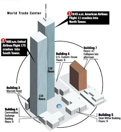why the secrecy with building 7 Diagram of World Trade Center Elevators