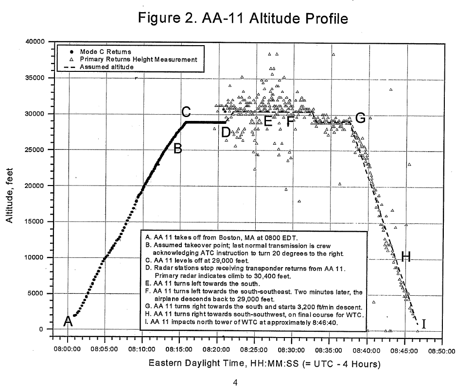 aa11_altitude_profile.png