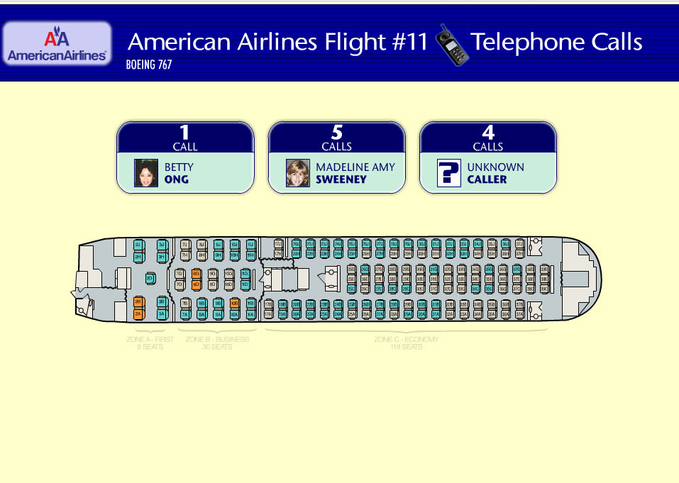 Detailed account of telephone calls from september 11th flights